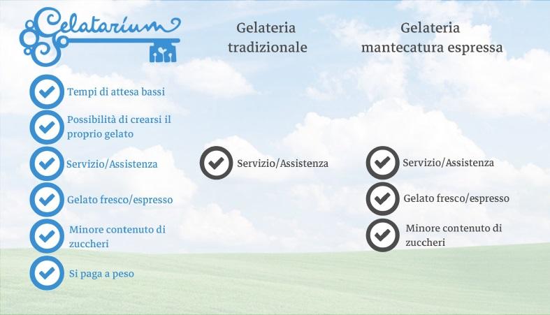 gelatarium-competitor-1.jpg