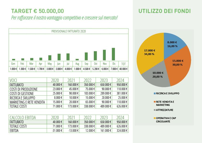 CrowdinvestItalia-Equitycrowdfunding-EcobioSolutions-conto-economico-50k.jpg